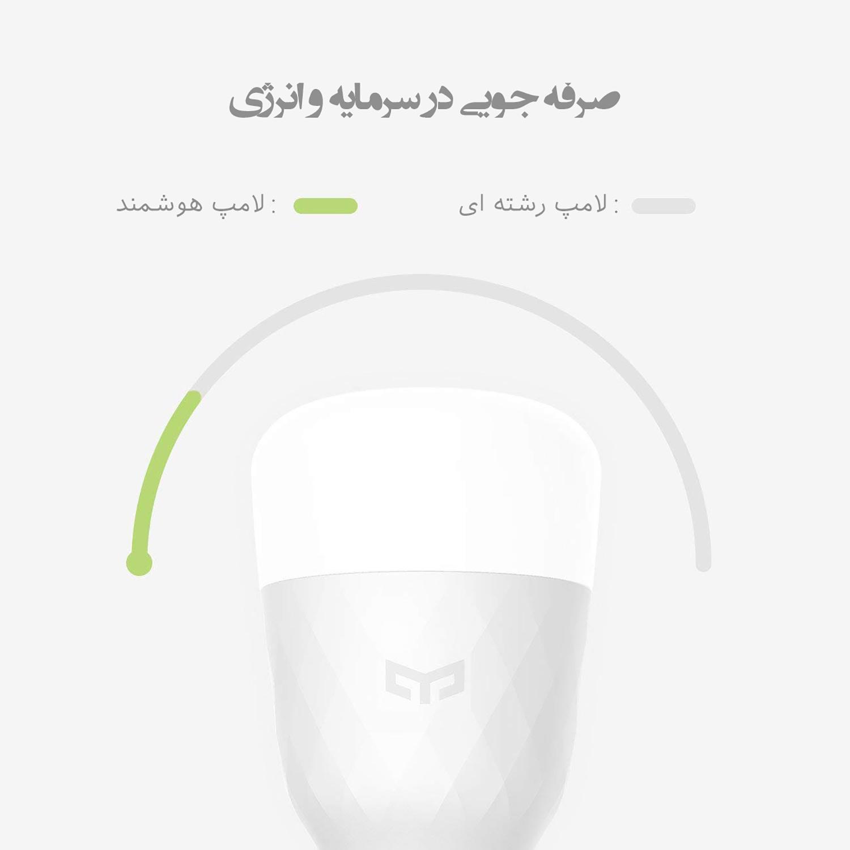 خرید لامپ هوشمند شیائومی