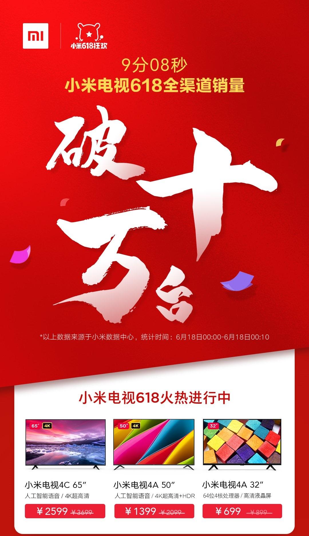 Xiaomi-MiTV-News-XiaomiCity