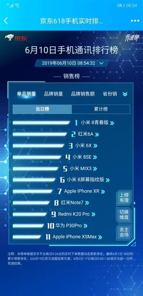 xiaomi-tops-jd-shopping-festival-XiaomiCity1