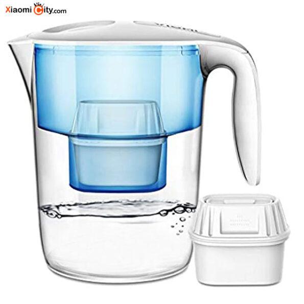 xiaomi-pitcher-filter